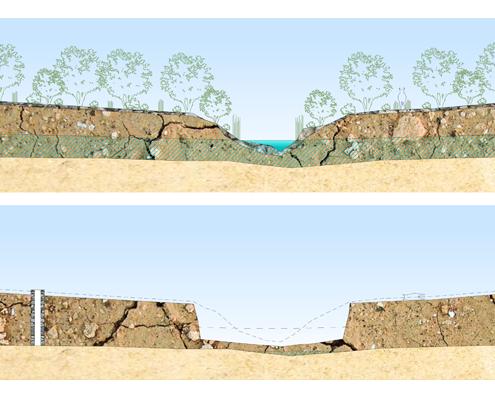 Взгляд на с/х эрозию почв с точки зрения пермакультуры Хольцера